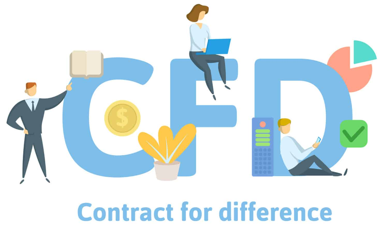 Investing in CFDs